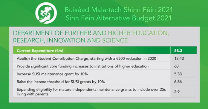 SF Alternative Budget - Higher Education